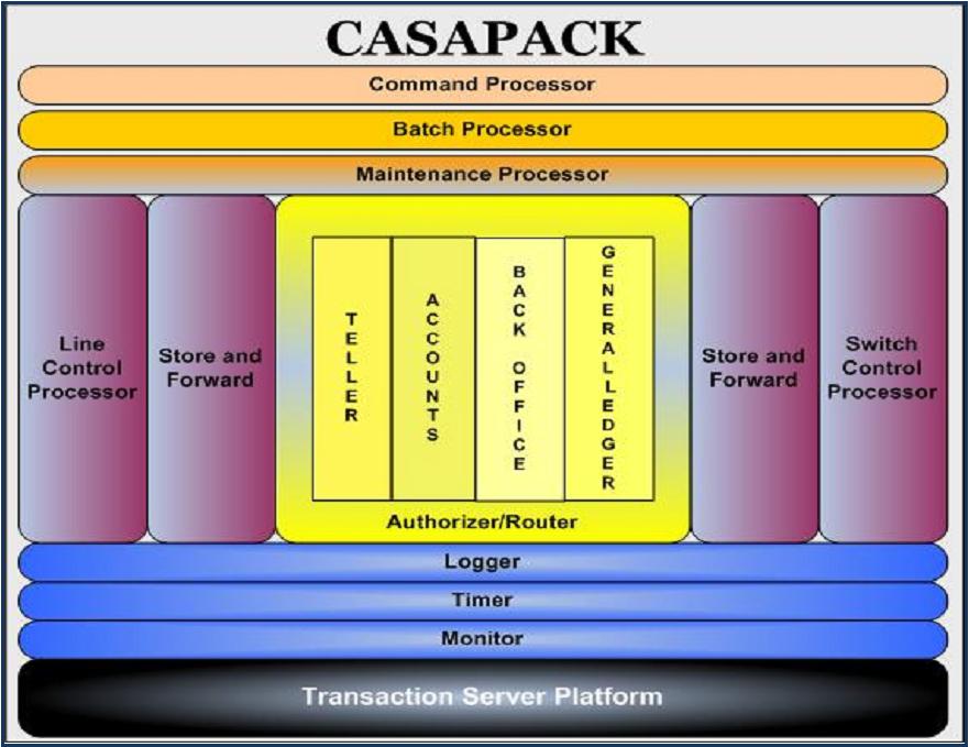 casapack-image
